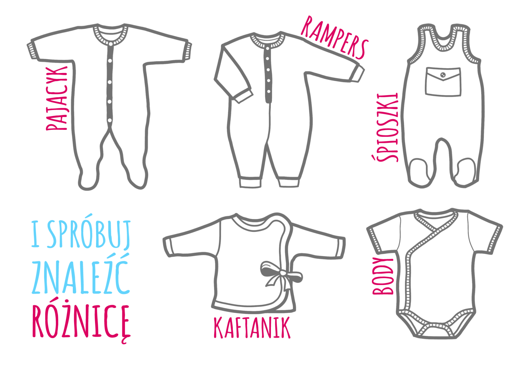 Garderoba niemowlaka - infografika